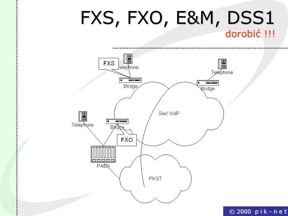 FXS, FXO, E&M, DSS1 dorobić !!! © 2000 p i k - n e t