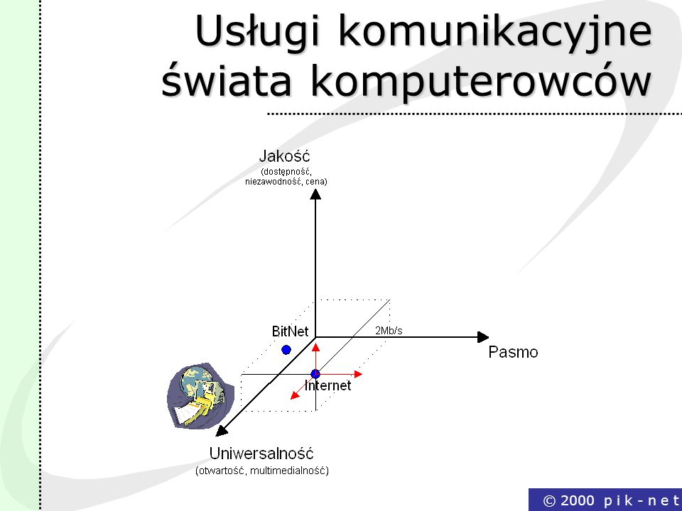 Usługi komunikacyjne świata komputerowców