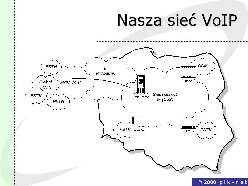 Nasza sieć VoIP © 2000 p i k - n e t