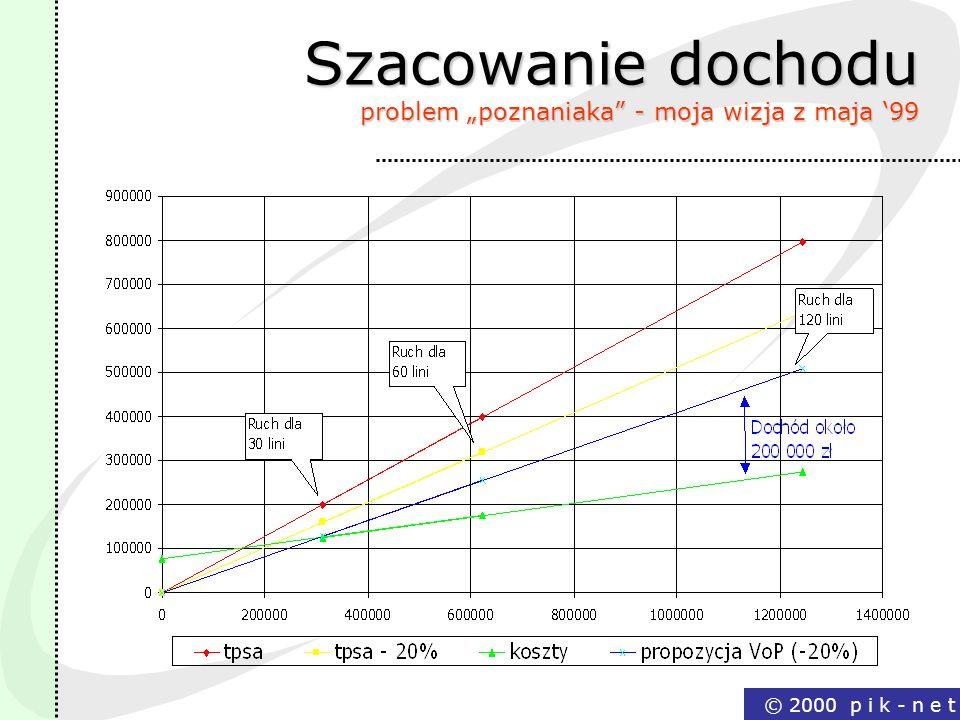 """Szacowanie dochodu problem """"poznaniaka - moja wizja z maja '99"""