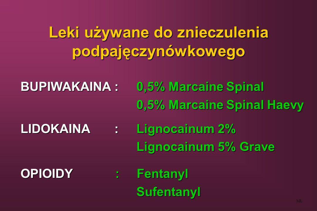 Leki używane do znieczulenia podpajęczynówkowego