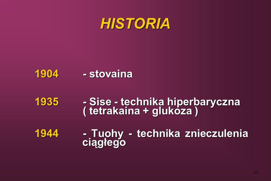 HISTORIA 1904 - stovaina 1935 - Sise - technika hiperbaryczna