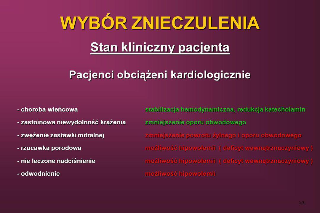 Stan kliniczny pacjenta Pacjenci obciążeni kardiologicznie