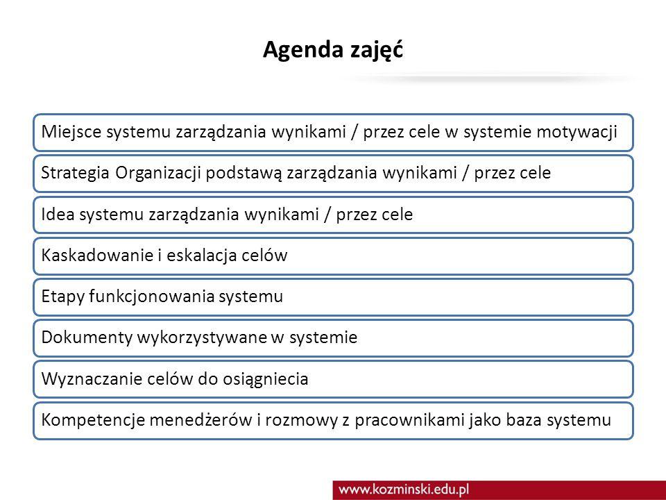 Agenda zajęć Miejsce systemu zarządzania wynikami / przez cele w systemie motywacji.