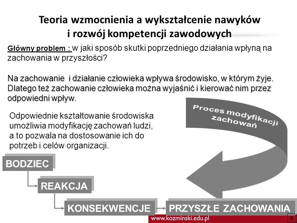 Teoria wzmocnienia a wykształcenie nawyków i rozwój kompetencji zawodowych