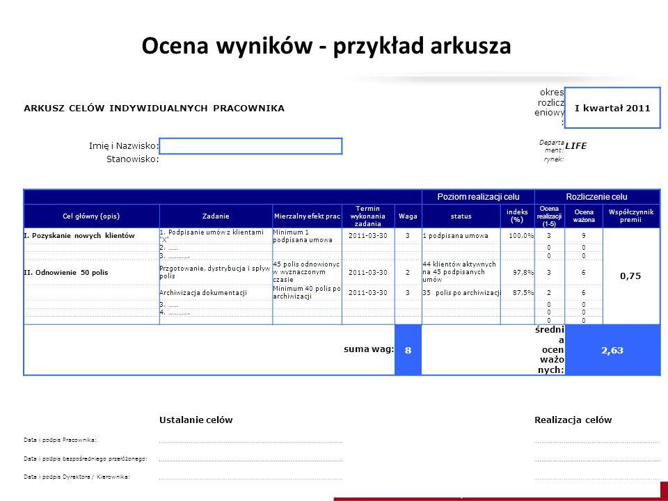 Ocena wyników - przykład arkusza