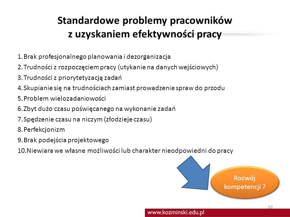Standardowe problemy pracowników z uzyskaniem efektywności pracy