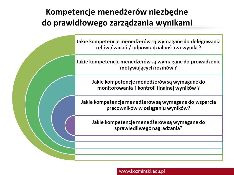 Kompetencje menedżerów niezbędne do prawidłowego zarządzania wynikami