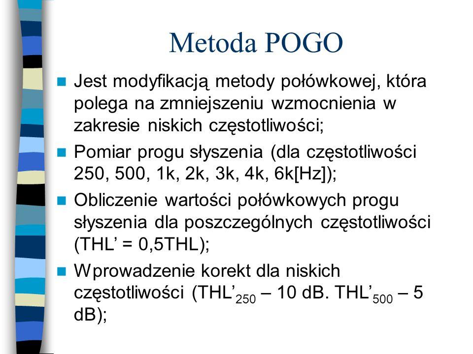 Metoda POGO Jest modyfikacją metody połówkowej, która polega na zmniejszeniu wzmocnienia w zakresie niskich częstotliwości;