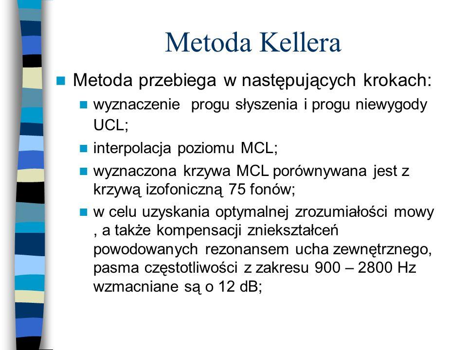 Metoda Kellera Metoda przebiega w następujących krokach: