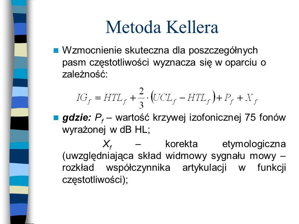 Metoda Kellera Wzmocnienie skuteczna dla poszczegółnych pasm częstotliwości wyznacza się w oparciu o zależność: