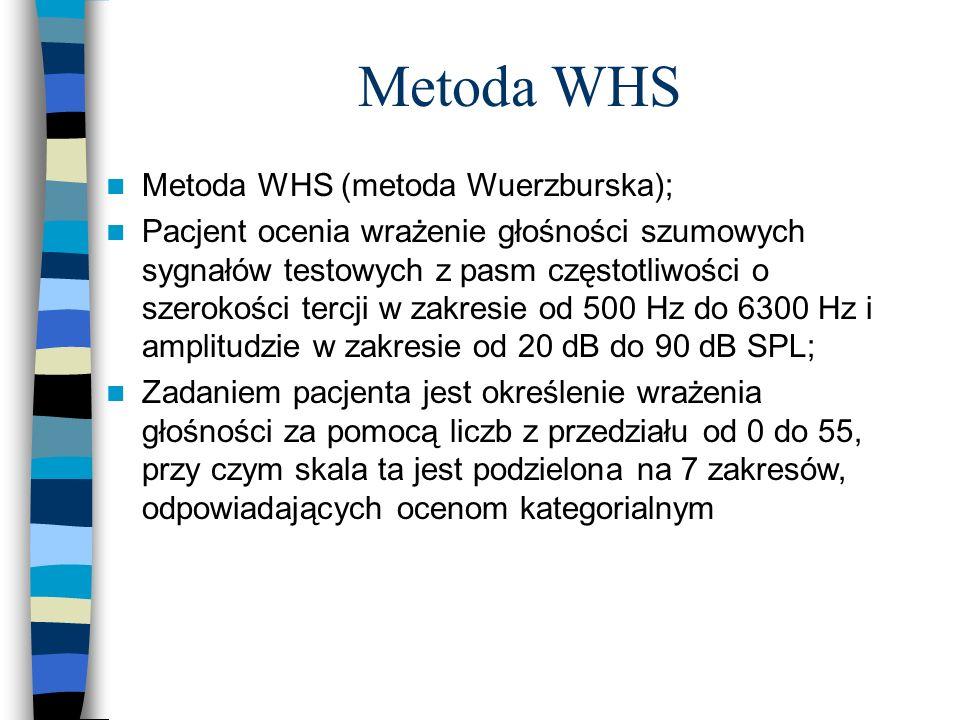 Metoda WHS Metoda WHS (metoda Wuerzburska);