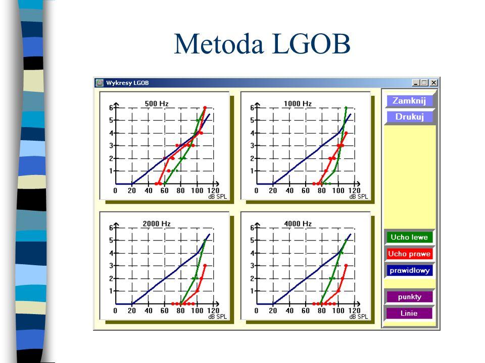 Metoda LGOB