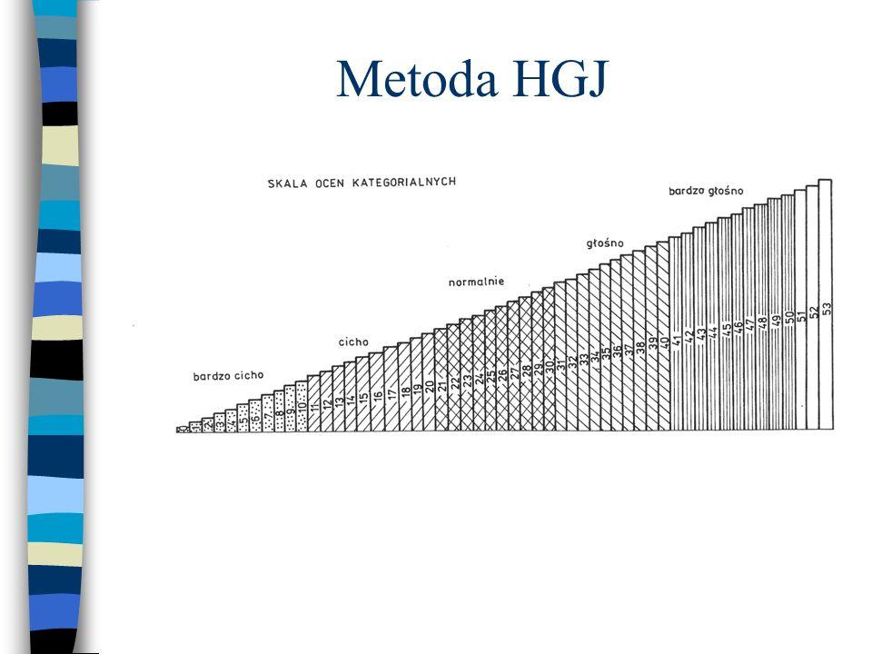 Metoda HGJ