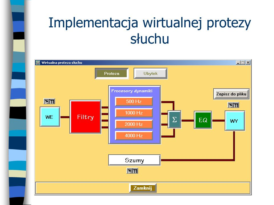 Implementacja wirtualnej protezy słuchu