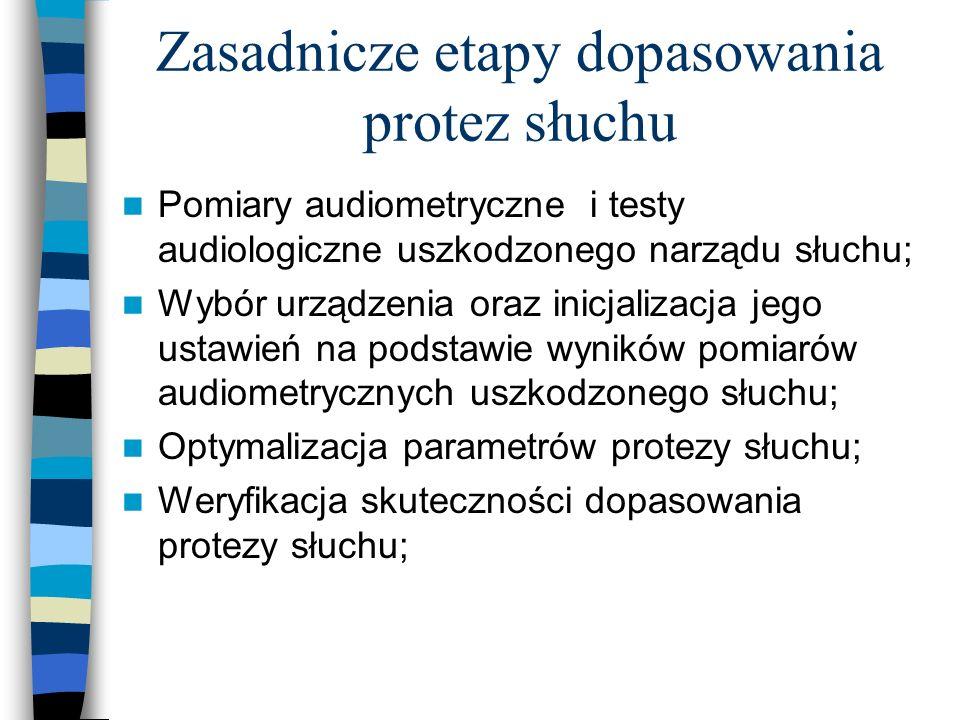 Zasadnicze etapy dopasowania protez słuchu