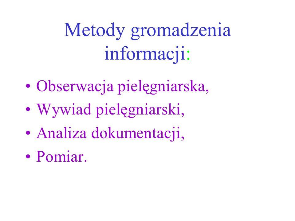 Metody gromadzenia informacji:
