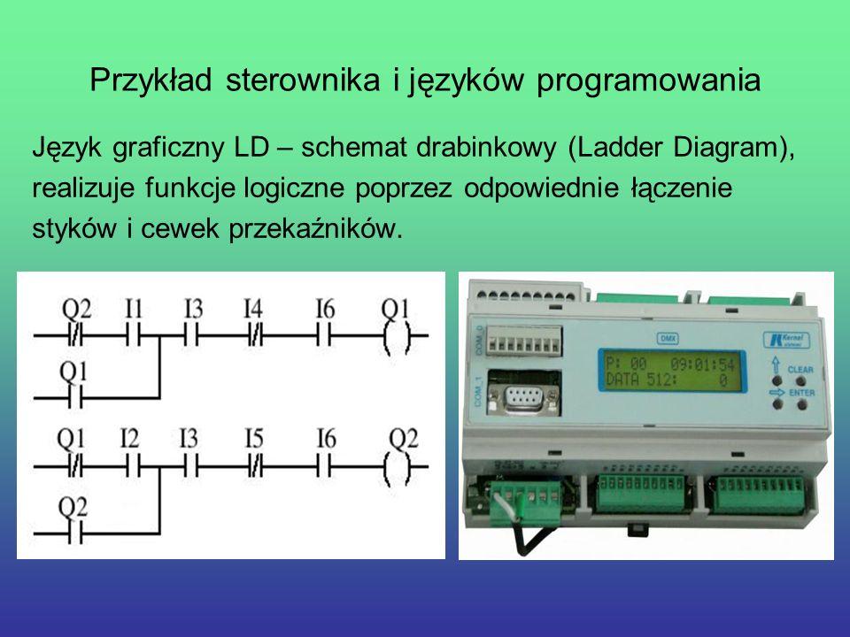 Przykład sterownika i języków programowania