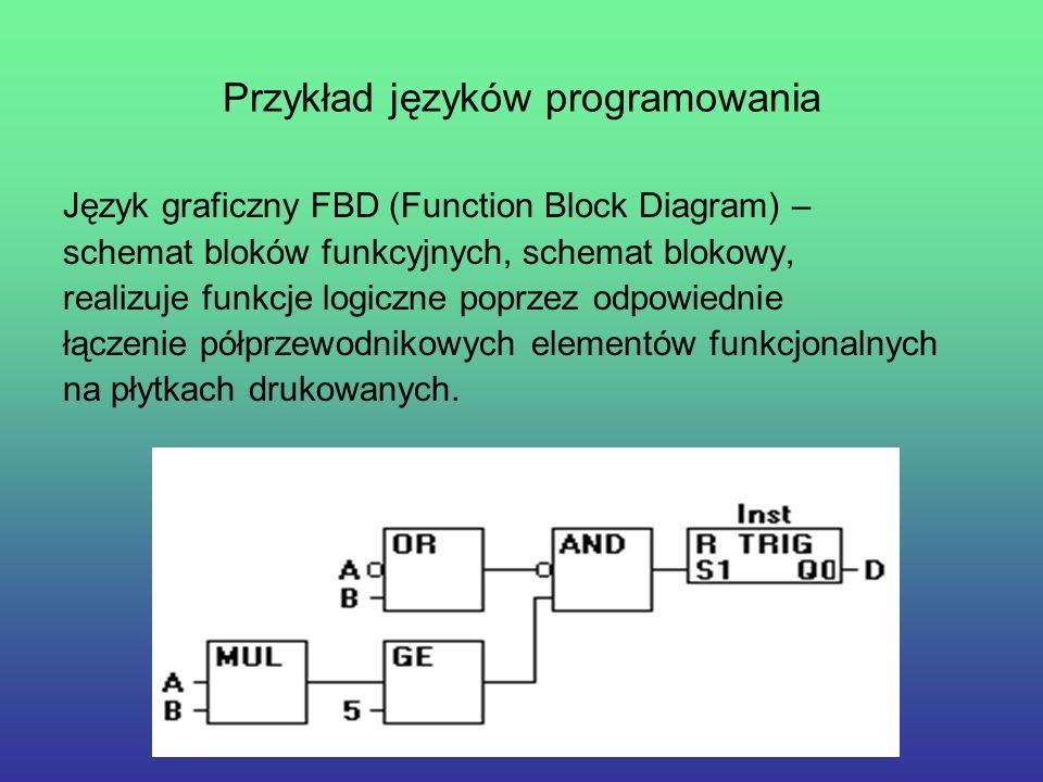 Przykład języków programowania