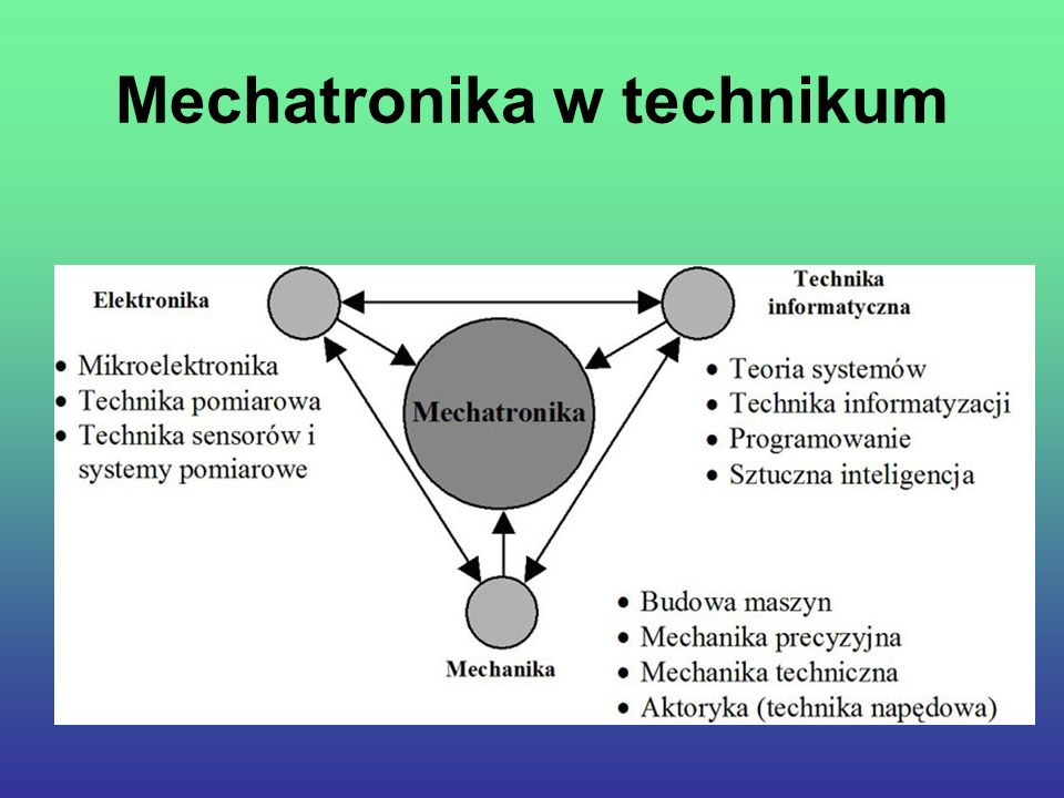 Mechatronika w technikum