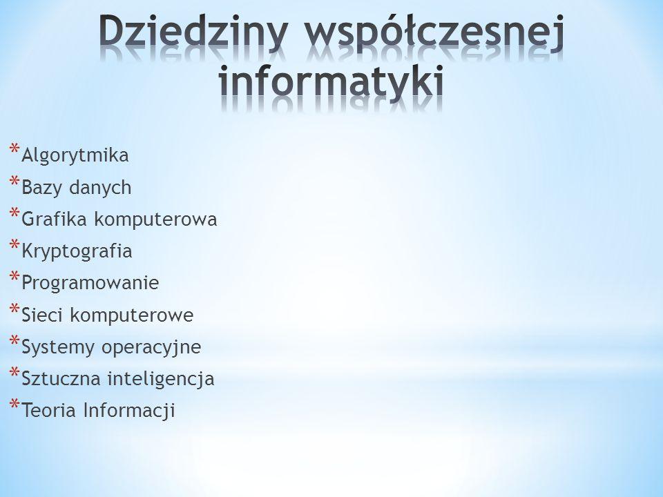 Dziedziny współczesnej informatyki