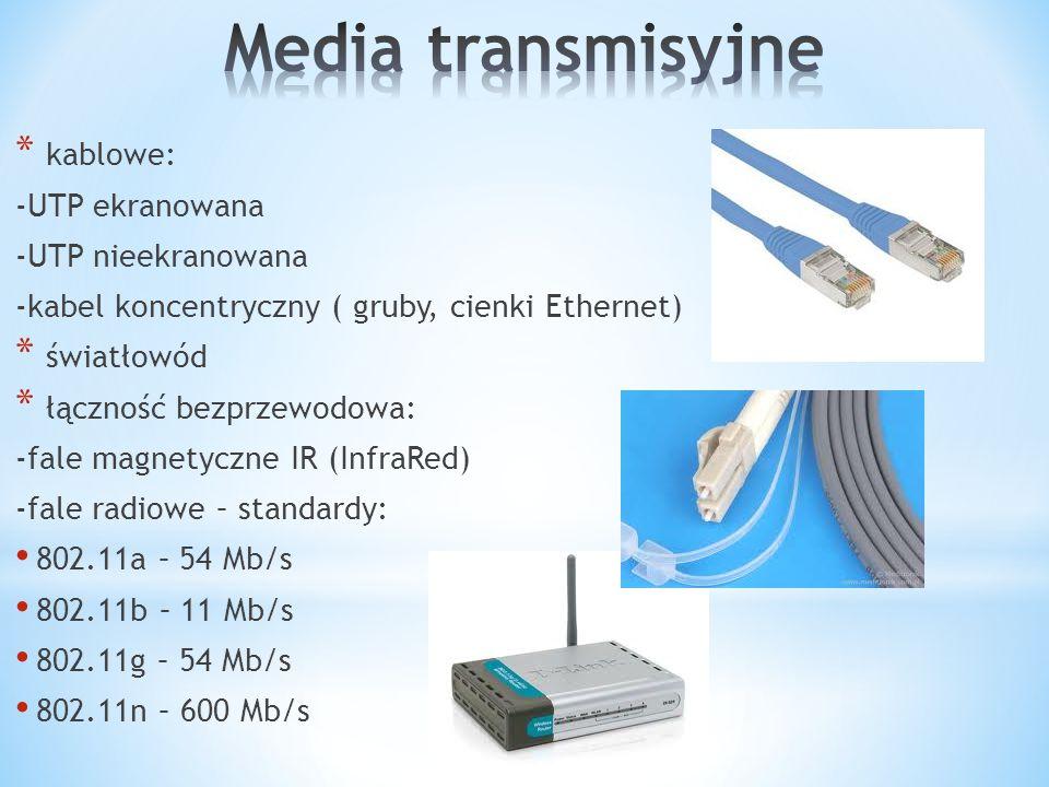 Media transmisyjne kablowe: -UTP ekranowana -UTP nieekranowana