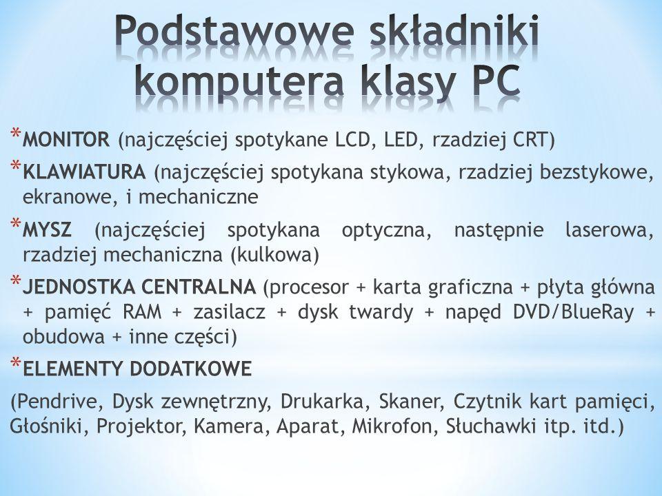 Podstawowe składniki komputera klasy PC