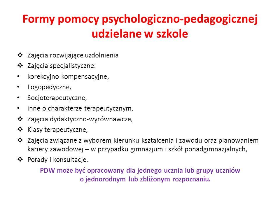 Formy pomocy psychologiczno-pedagogicznej udzielane w szkole