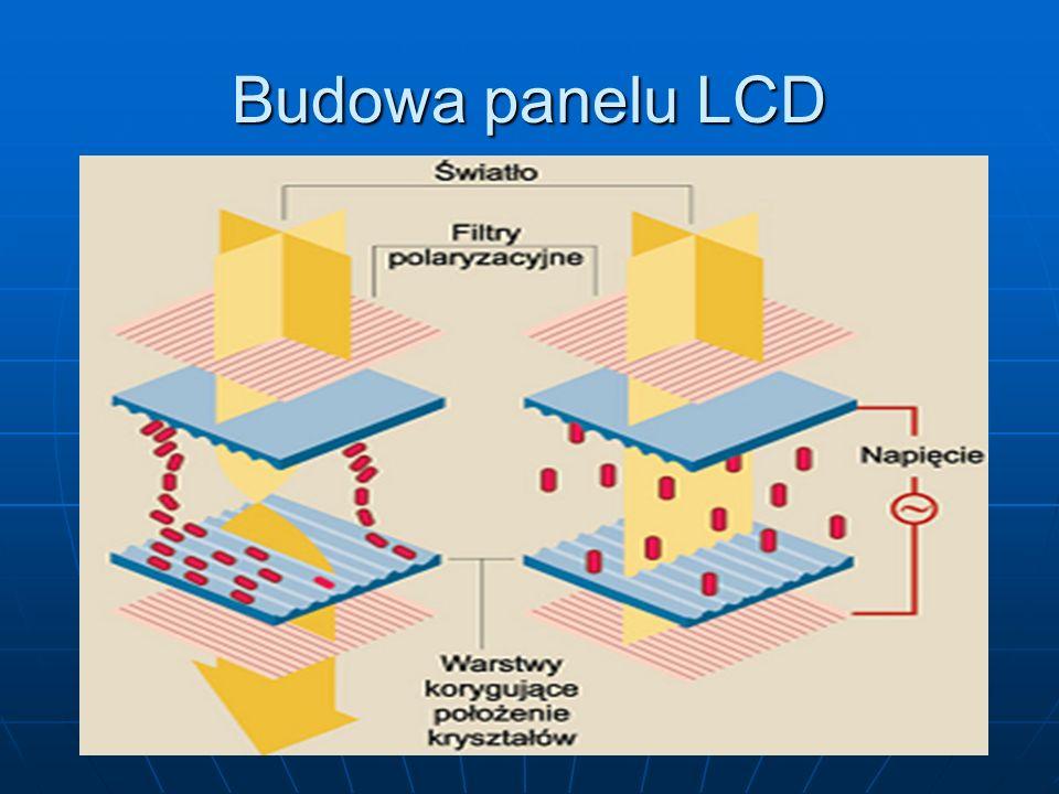 Budowa panelu LCD