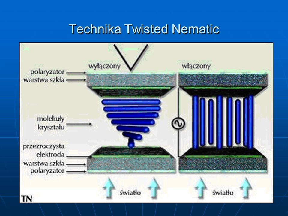 Technika Twisted Nematic