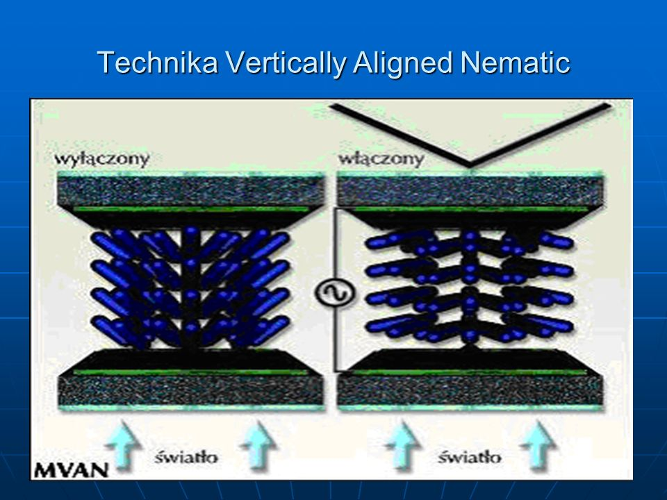 Technika Vertically Aligned Nematic