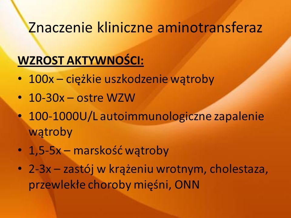 Znaczenie kliniczne aminotransferaz