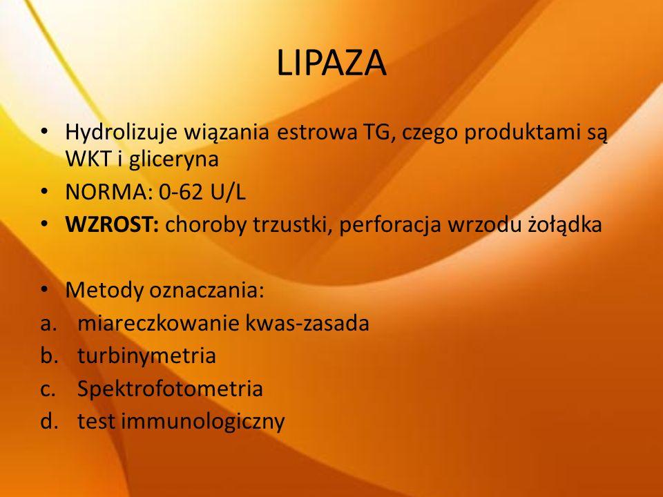 LIPAZA Hydrolizuje wiązania estrowa TG, czego produktami są WKT i gliceryna. NORMA: 0-62 U/L. WZROST: choroby trzustki, perforacja wrzodu żołądka.