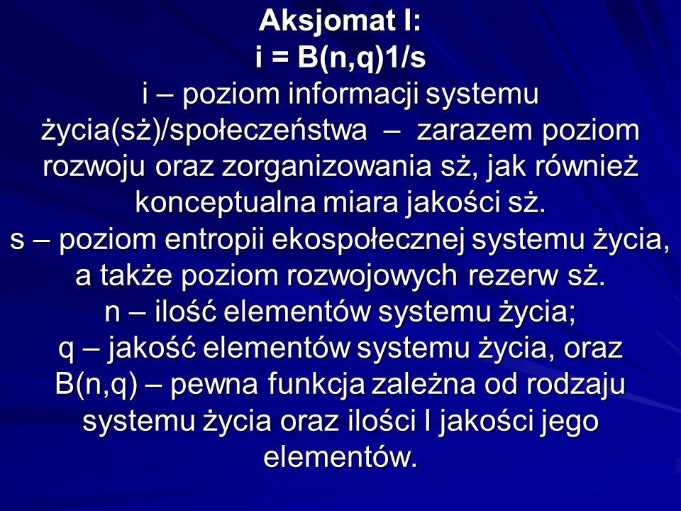 Aksjomat I: i = B(n,q)1/s i – poziom informacji systemu życia(sż)/społeczeństwa – zarazem poziom rozwoju oraz zorganizowania sż, jak również konceptualna miara jakości sż.