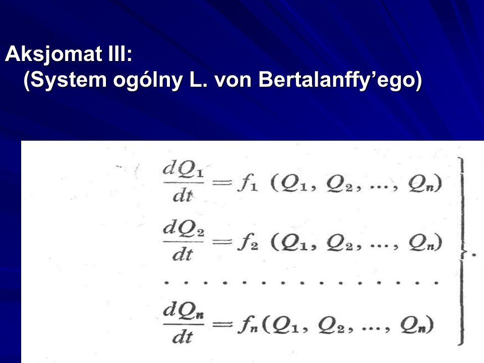 Aksjomat III: (System ogólny L. von Bertalanffy'ego)