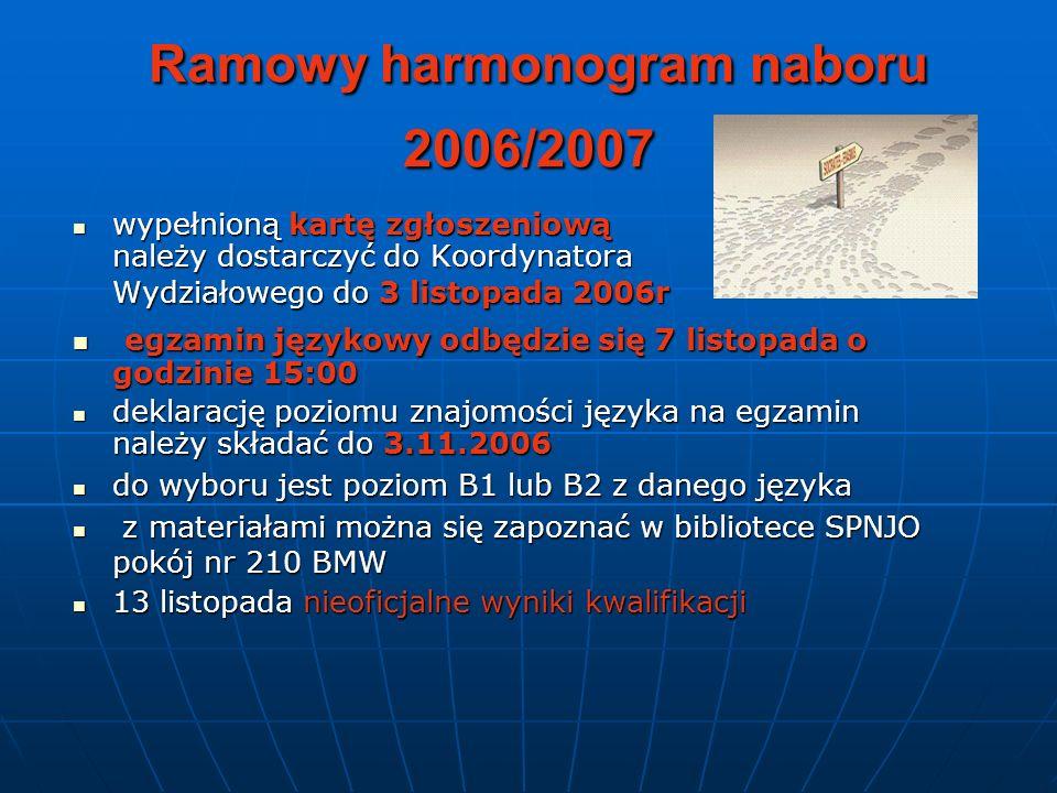 Ramowy harmonogram naboru 2006/2007