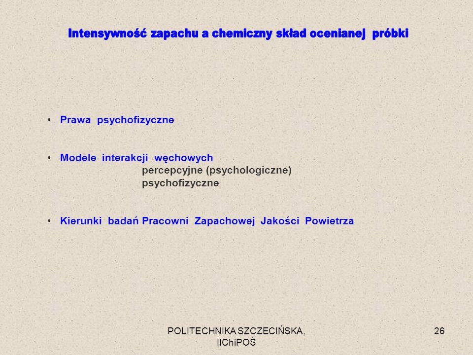 Intensywność zapachu a chemiczny skład ocenianej próbki