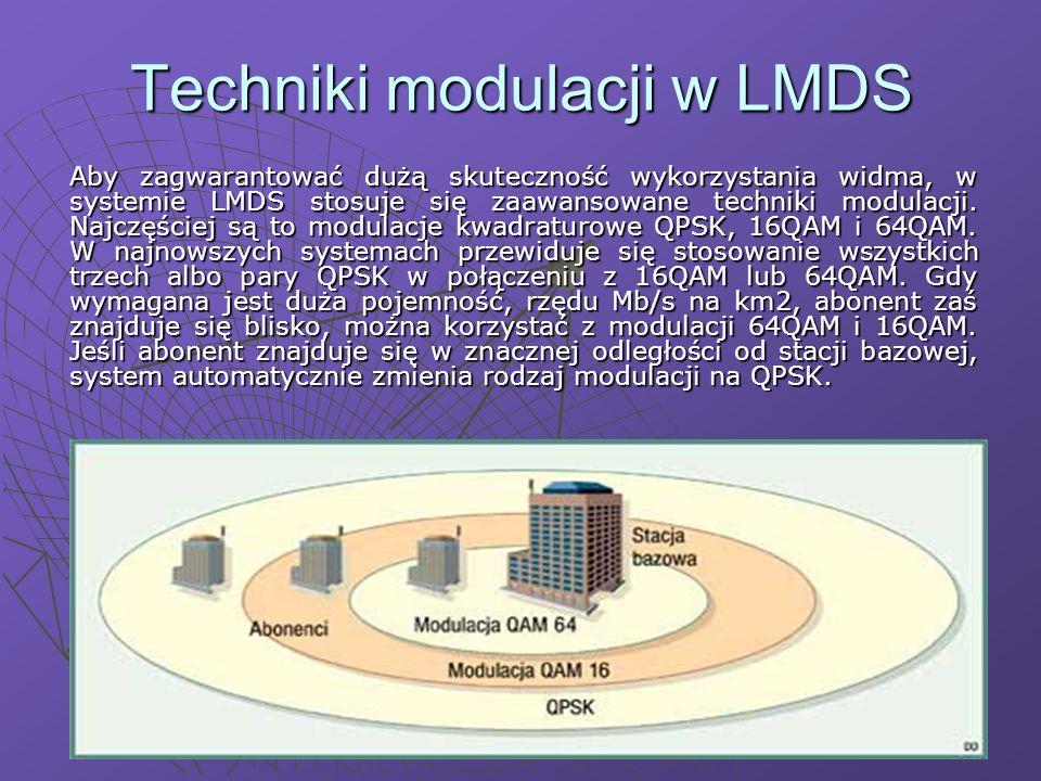 Techniki modulacji w LMDS