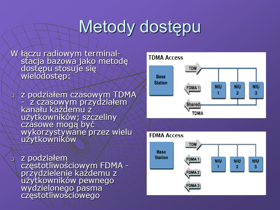 Metody dostępu W łączu radiowym terminal-stacja bazowa jako metodę dostępu stosuje się wielodostęp: