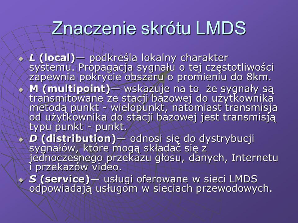 Znaczenie skrótu LMDS