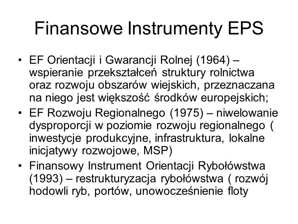 Finansowe Instrumenty EPS