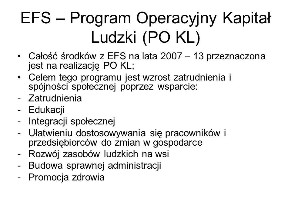 EFS – Program Operacyjny Kapitał Ludzki (PO KL)