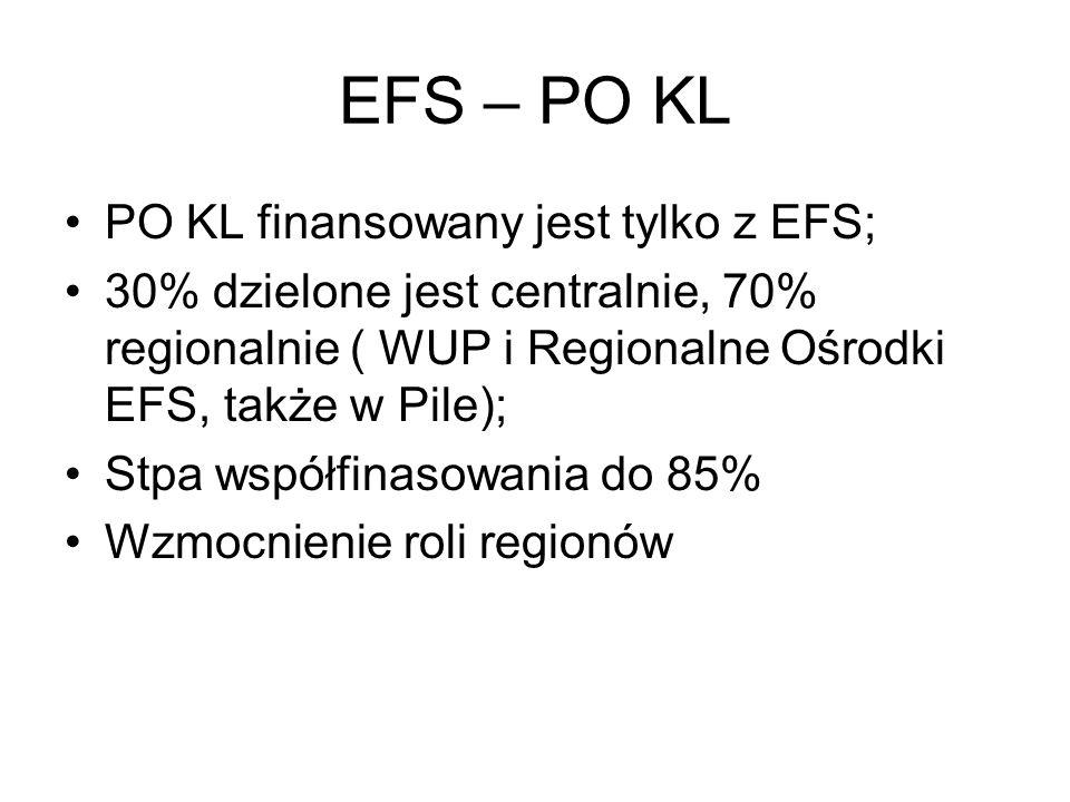 EFS – PO KL PO KL finansowany jest tylko z EFS;