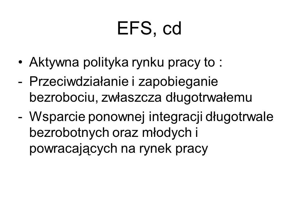 EFS, cd Aktywna polityka rynku pracy to :