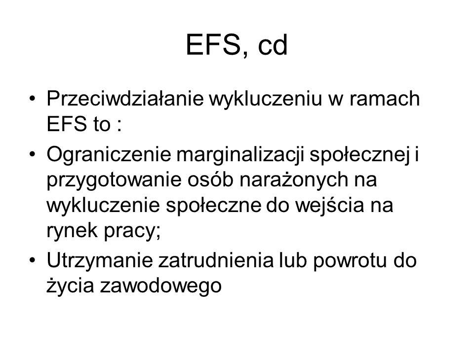 EFS, cd Przeciwdziałanie wykluczeniu w ramach EFS to :