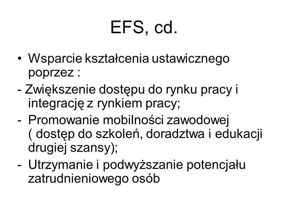 EFS, cd. Wsparcie kształcenia ustawicznego poprzez :
