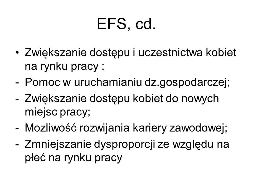 EFS, cd. Zwiększanie dostępu i uczestnictwa kobiet na rynku pracy :