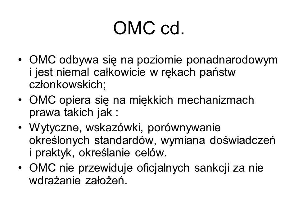OMC cd.OMC odbywa się na poziomie ponadnarodowym i jest niemal całkowicie w rękach państw członkowskich;
