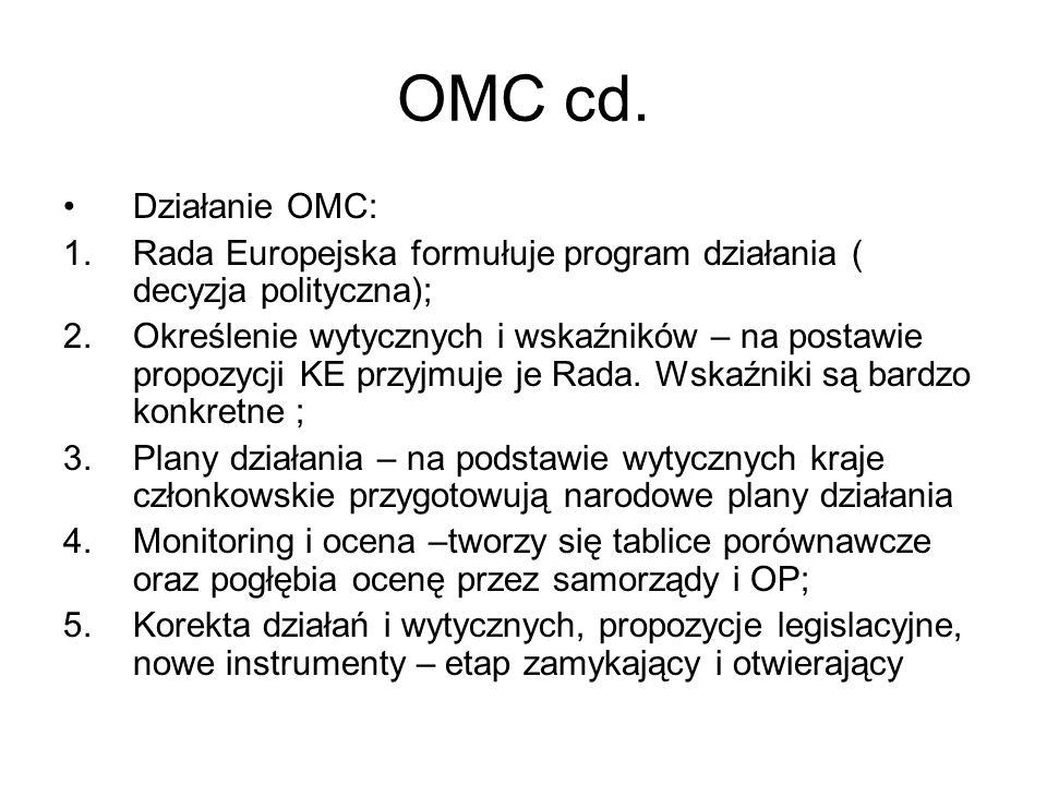 OMC cd. Działanie OMC: Rada Europejska formułuje program działania ( decyzja polityczna);