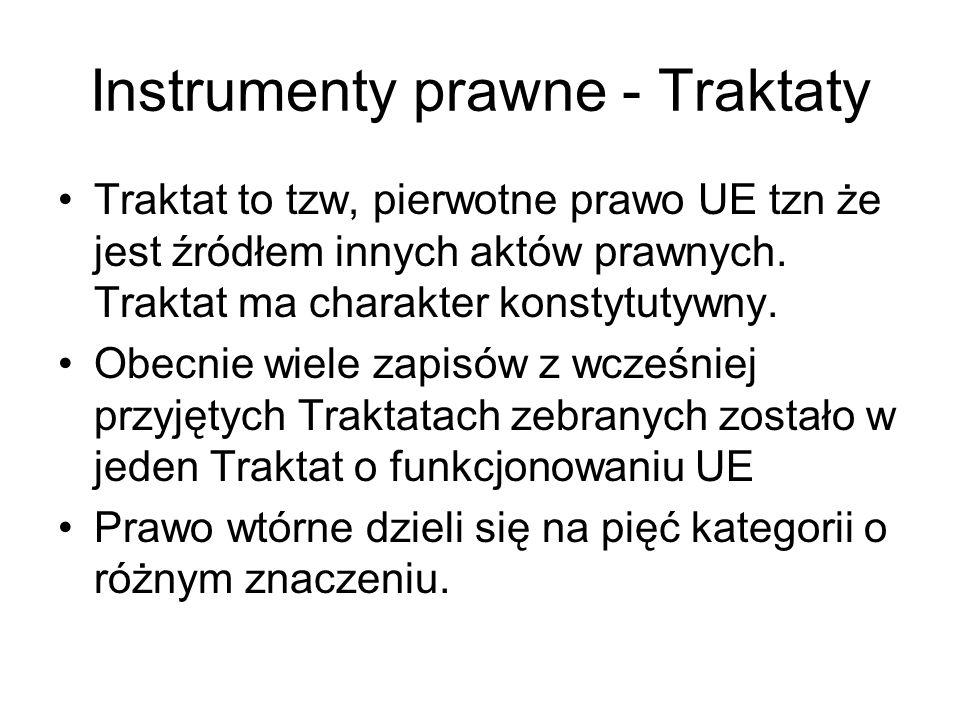 Instrumenty prawne - Traktaty